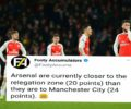 Twitter Reacted as Arsenal loss point to Tottenham