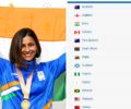 CWG 2018: Medal Tally after Day 6 of Commonwealth Games