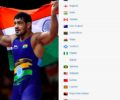 CWG 2018: Medal Tally after Day 8 of Commonwealth Games