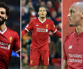 List of Liverpool's Most Expensive Signings