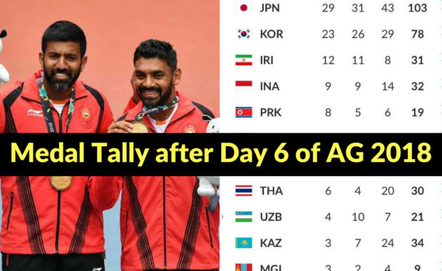 Asian Games 2018: India's Day 6 Full Result with Medal Tally