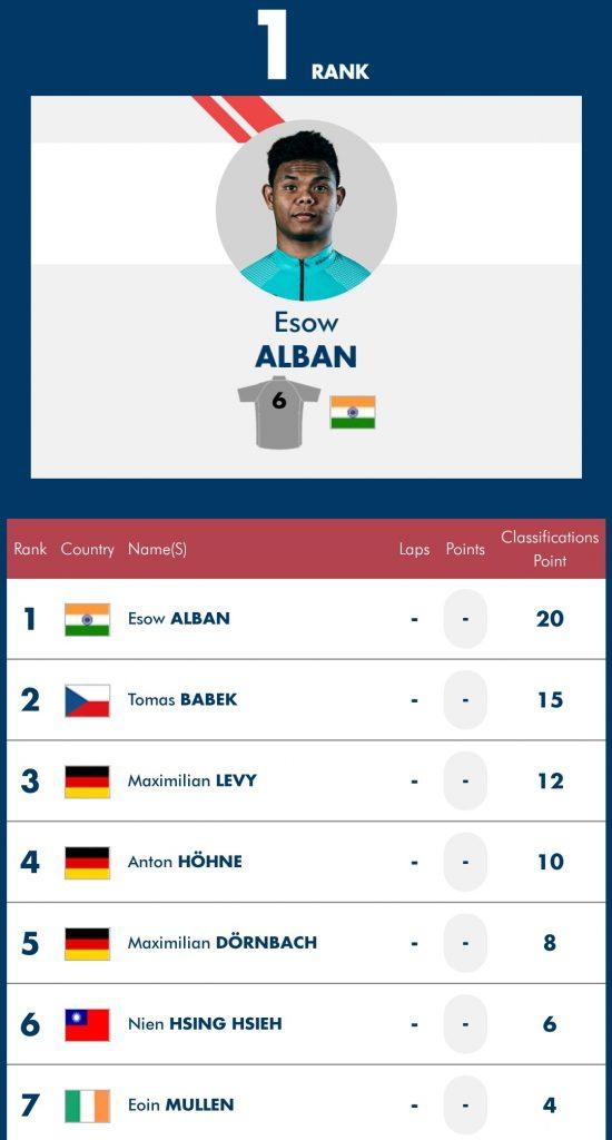 Esow Alban