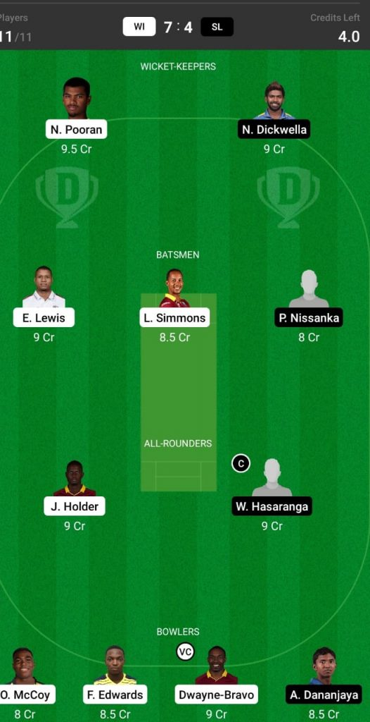 WI vs Sri dream11