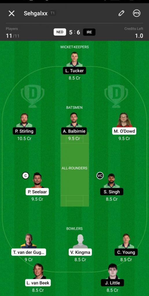 NED vs IRE Dream11 Team